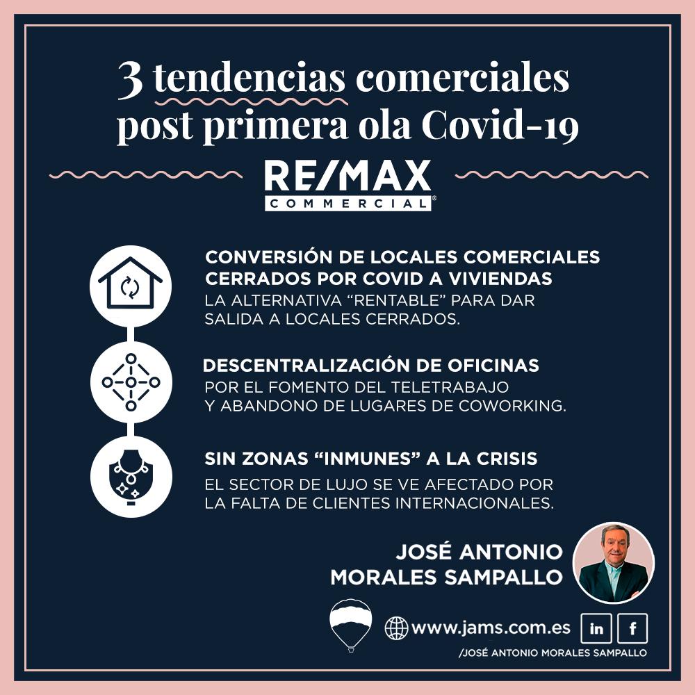 tendencias sector inmobiliario covid
